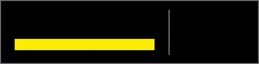 Kärcher-Logo mit Zusatz Authorisierter Händler